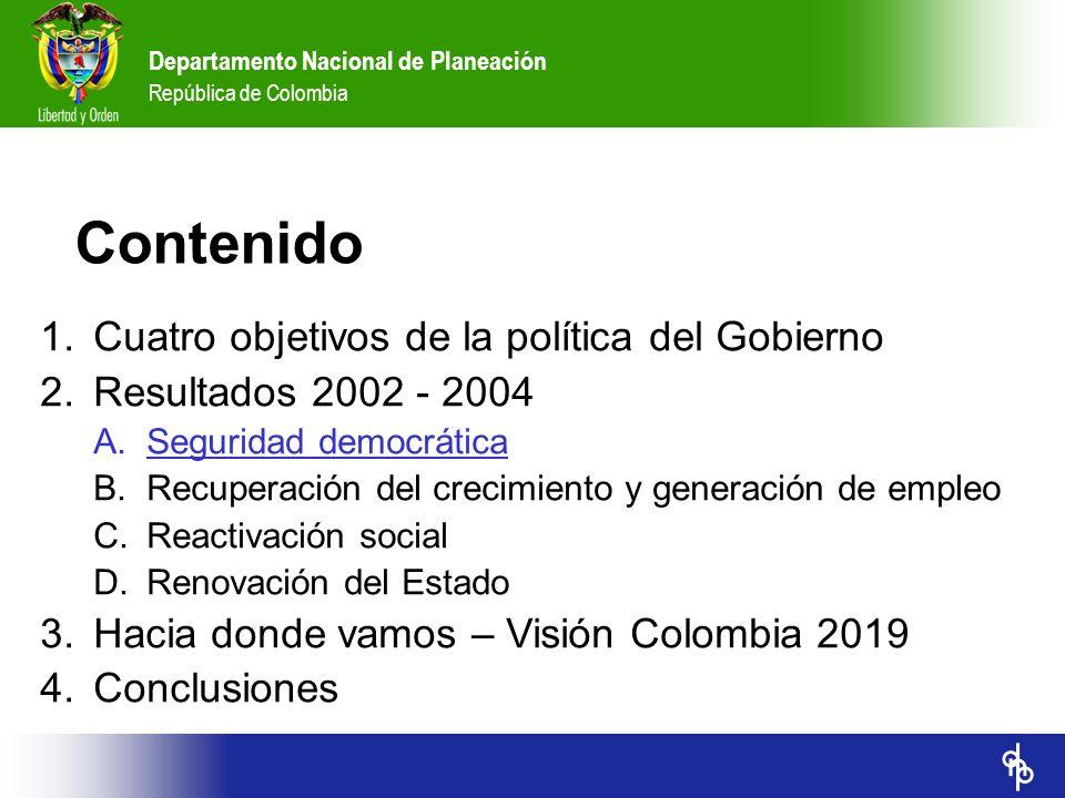 Departamento Nacional de Planeación República de Colombia Contenido 1.Cuatro objetivos de la política del Gobierno 2.Resultados 2002 - 2004 A.Segurida
