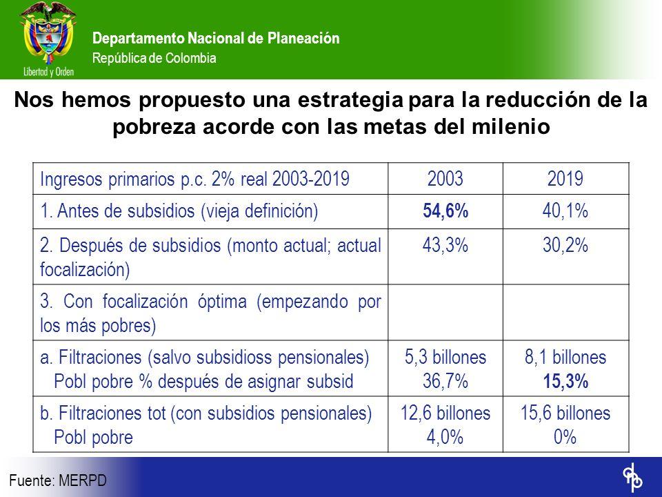 Departamento Nacional de Planeación República de Colombia Nos hemos propuesto una estrategia para la reducción de la pobreza acorde con las metas del