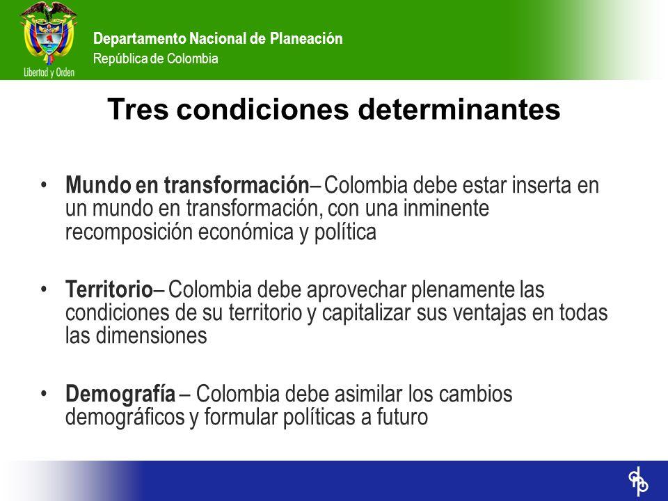 Departamento Nacional de Planeación República de Colombia Tres condiciones determinantes Mundo en transformación – Colombia debe estar inserta en un m