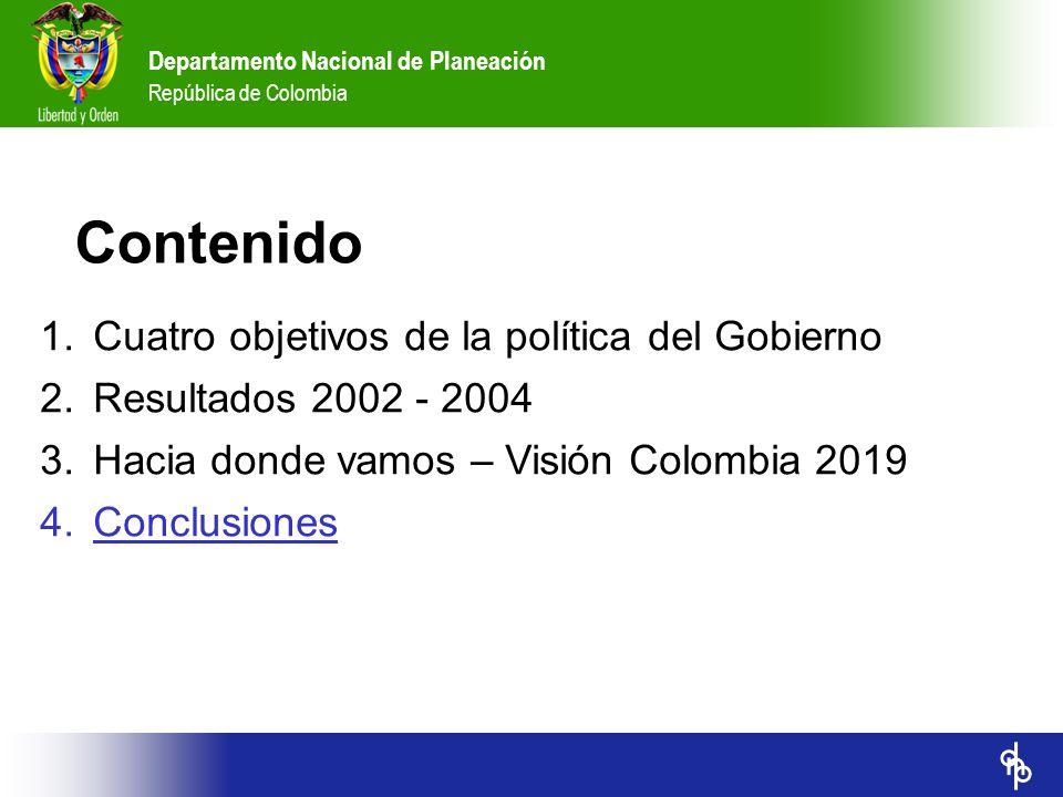Departamento Nacional de Planeación República de Colombia Contenido 1.Cuatro objetivos de la política del Gobierno 2.Resultados 2002 - 2004 3.Hacia do
