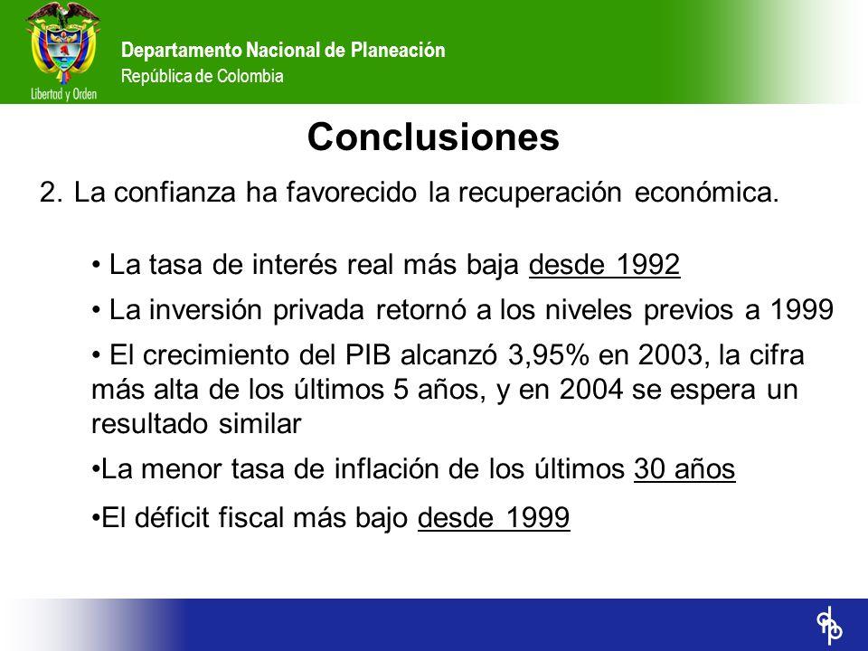 Departamento Nacional de Planeación República de Colombia 2.La confianza ha favorecido la recuperación económica. La tasa de interés real más baja des