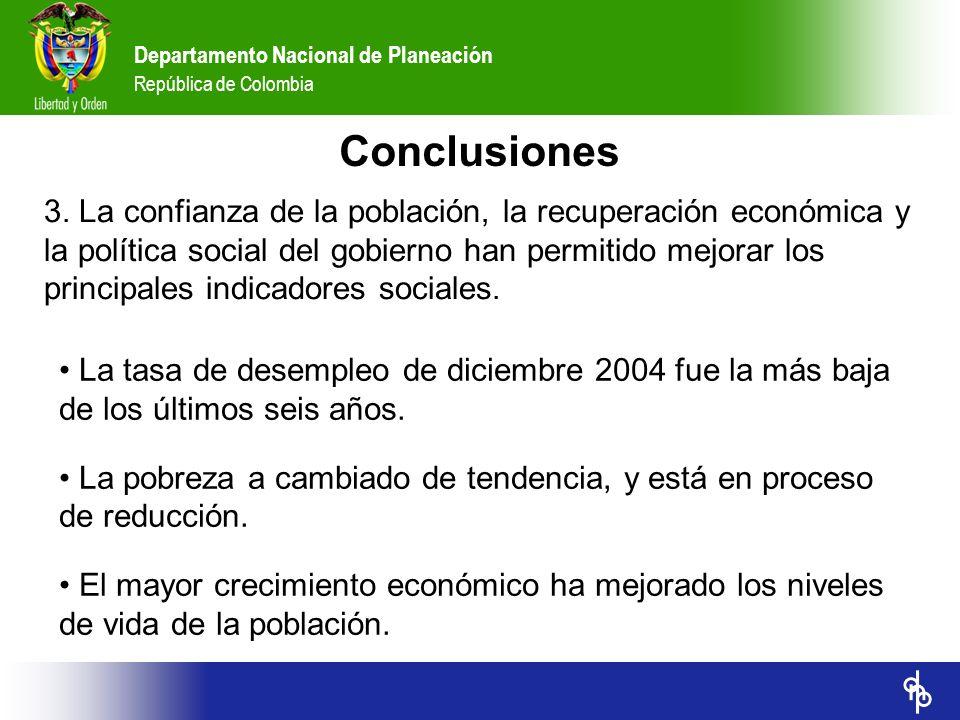 Departamento Nacional de Planeación República de Colombia 3. La confianza de la población, la recuperación económica y la política social del gobierno