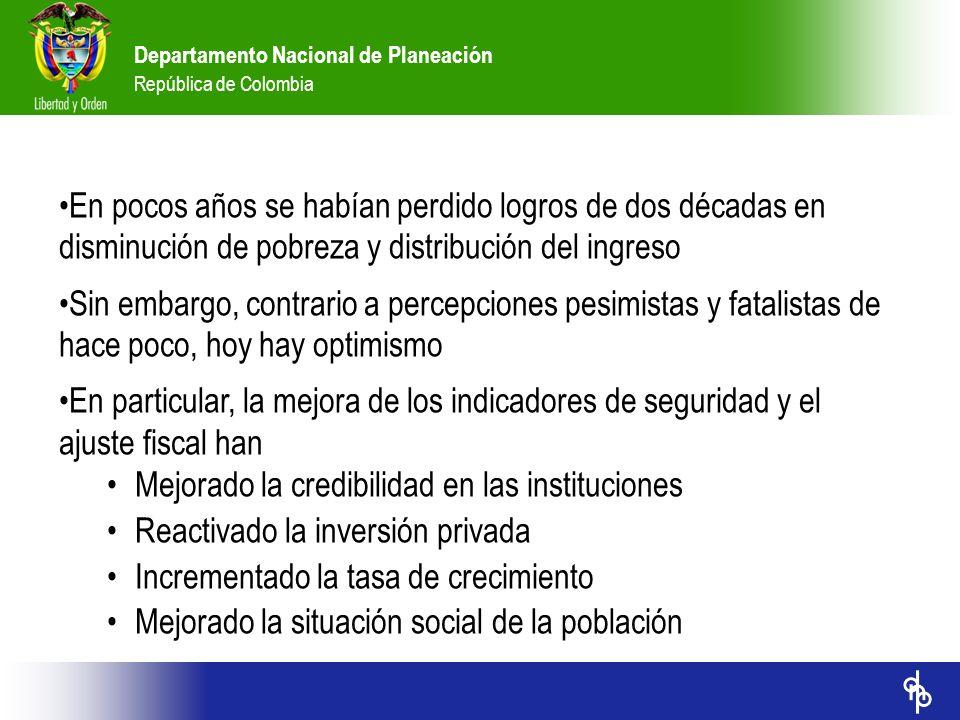Departamento Nacional de Planeación República de Colombia 200220032004Variación 2002-2004 Municipios nuevo Sisben (acum.) 03121.085 Revolución educativa Matrícula oficial básica7.808.1108.318.0978.574.912734.413 Créditos otorgados estudiantes estratos 1, 2, y 3 021.35624.22345.579 Fuente: Mineducación y Minprotección Social Resultados reactivación social
