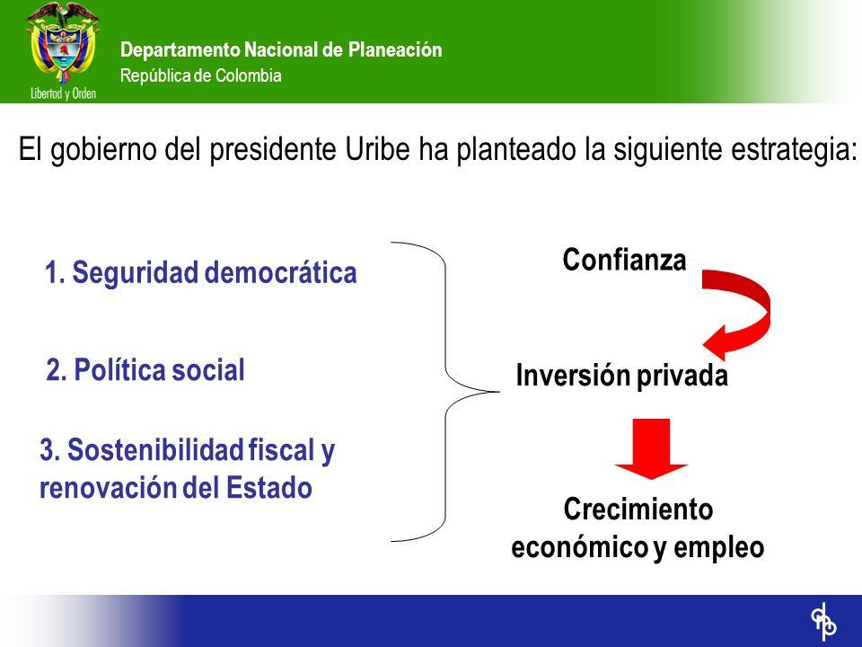 Departamento Nacional de Planeación República de Colombia El gobierno del presidente Uribe ha planteado la siguiente estrategia: 1. Seguridad democrát