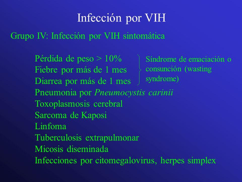 Infección por VIH Grupo IV: Infección por VIH sintomática Pérdida de peso > 10% Fiebre por más de 1 mes Diarrea por más de 1 mes Pneumonia por Pneumoc