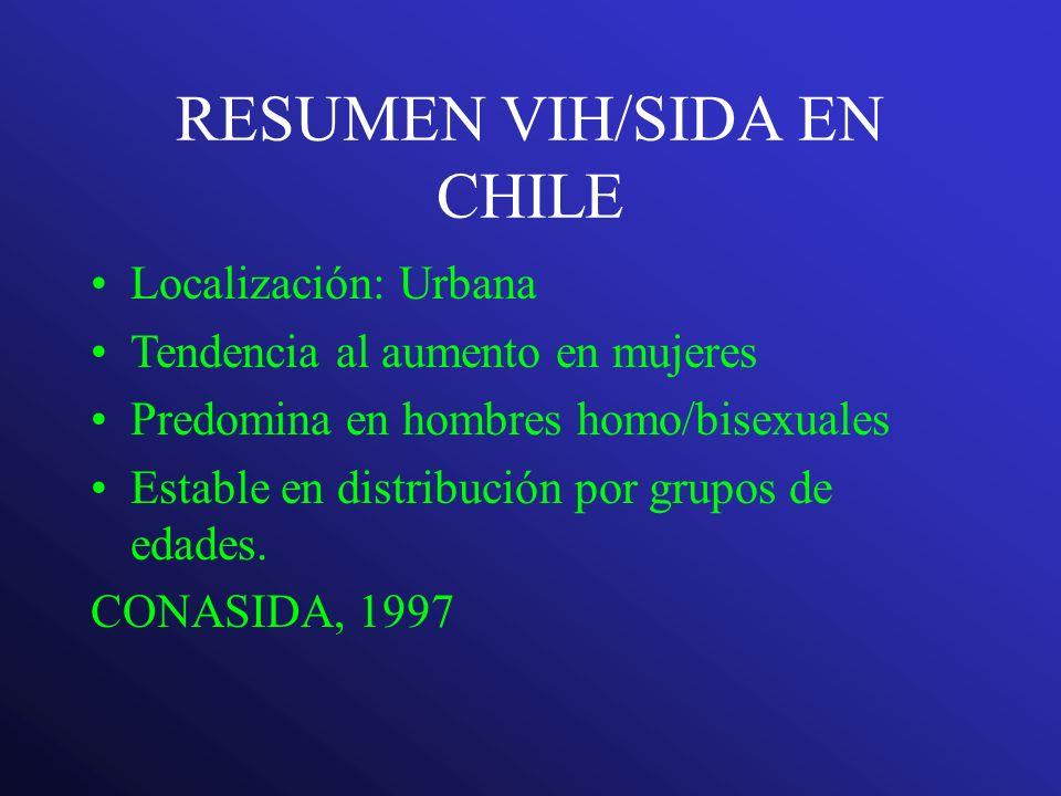 RESUMEN VIH/SIDA EN CHILE Localización: Urbana Tendencia al aumento en mujeres Predomina en hombres homo/bisexuales Estable en distribución por grupos