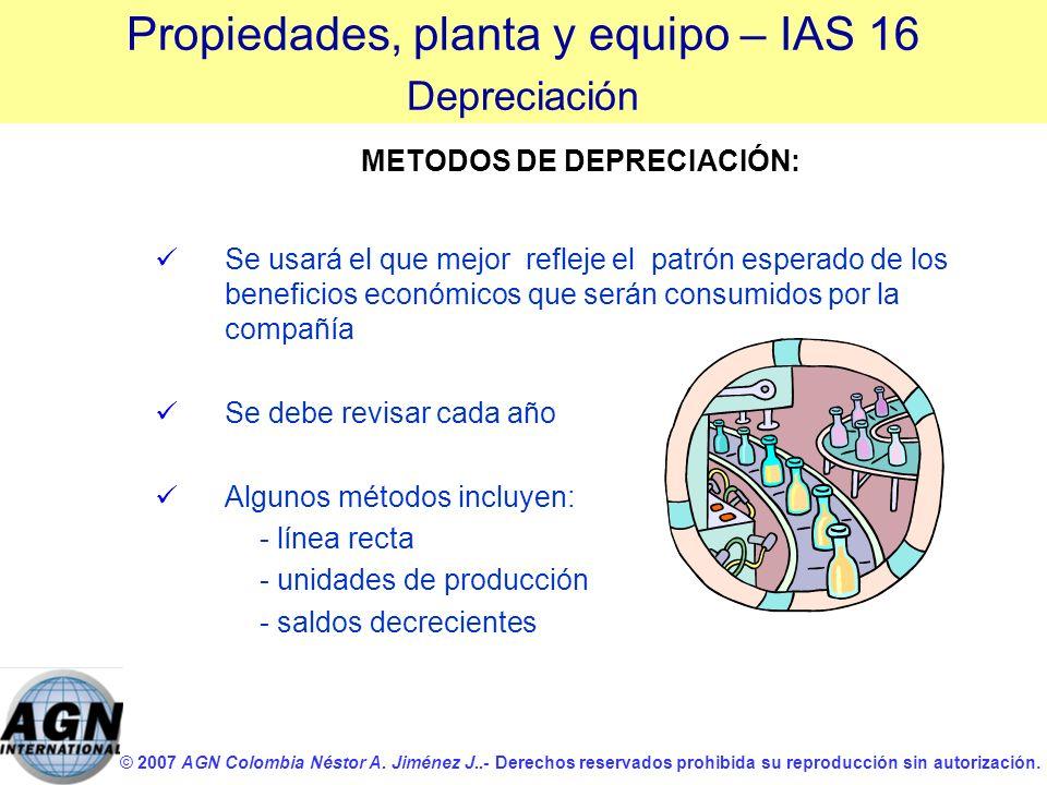 © 2007 AGN Colombia Néstor A. Jiménez J..- Derechos reservados prohibida su reproducción sin autorización. Se usará el que mejor refleje el patrón esp