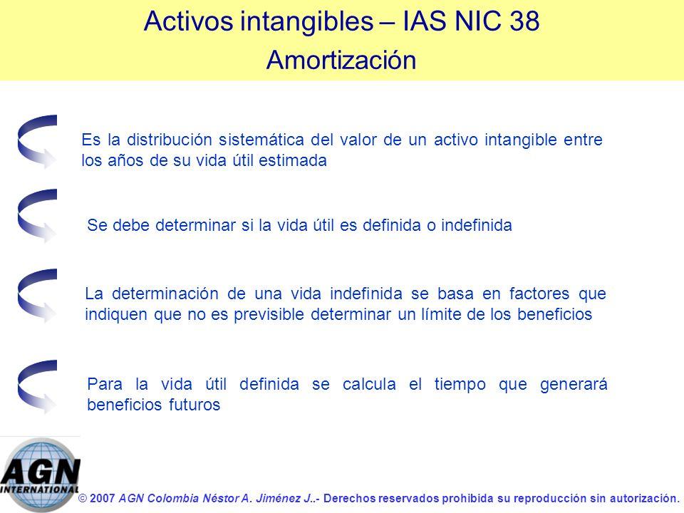 © 2007 AGN Colombia Néstor A. Jiménez J..- Derechos reservados prohibida su reproducción sin autorización. Es la distribución sistemática del valor de