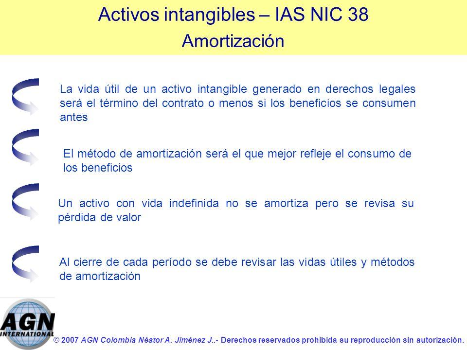 © 2007 AGN Colombia Néstor A. Jiménez J..- Derechos reservados prohibida su reproducción sin autorización. La vida útil de un activo intangible genera