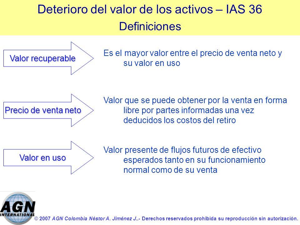 © 2007 AGN Colombia Néstor A. Jiménez J..- Derechos reservados prohibida su reproducción sin autorización. Es el mayor valor entre el precio de venta