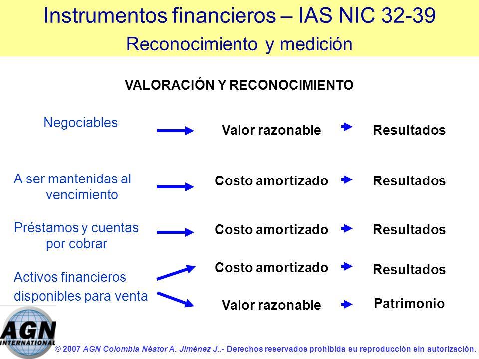 © 2007 AGN Colombia Néstor A. Jiménez J..- Derechos reservados prohibida su reproducción sin autorización. VALORACIÓN Y RECONOCIMIENTO A ser mantenida