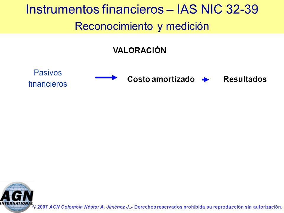 © 2007 AGN Colombia Néstor A. Jiménez J..- Derechos reservados prohibida su reproducción sin autorización. VALORACIÓN Pasivos financieros Costo amorti