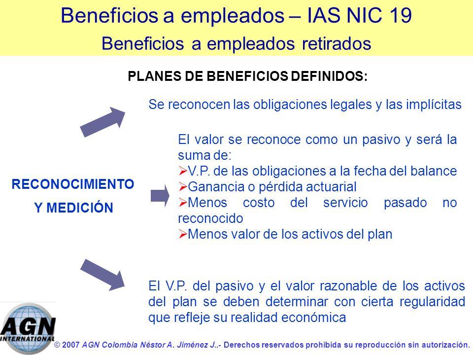 © 2007 AGN Colombia Néstor A. Jiménez J..- Derechos reservados prohibida su reproducción sin autorización. El V.P. del pasivo y el valor razonable de