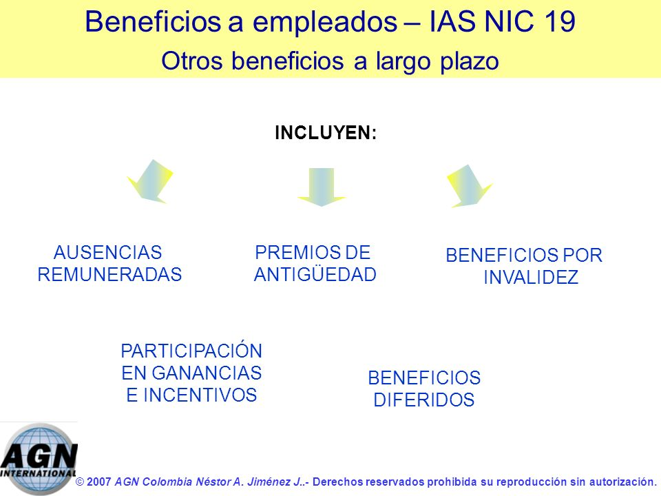© 2007 AGN Colombia Néstor A. Jiménez J..- Derechos reservados prohibida su reproducción sin autorización. BENEFICIOS DIFERIDOS AUSENCIAS REMUNERADAS