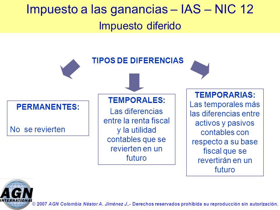 © 2007 AGN Colombia Néstor A. Jiménez J..- Derechos reservados prohibida su reproducción sin autorización. TIPOS DE DIFERENCIAS PERMANENTES: No se rev