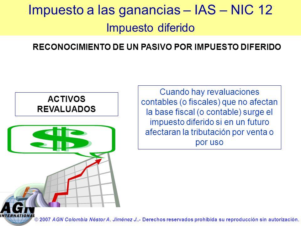 © 2007 AGN Colombia Néstor A. Jiménez J..- Derechos reservados prohibida su reproducción sin autorización. ACTIVOS REVALUADOS Cuando hay revaluaciones