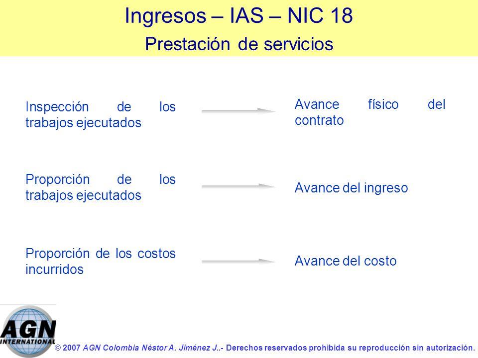 © 2007 AGN Colombia Néstor A. Jiménez J..- Derechos reservados prohibida su reproducción sin autorización. Inspección de los trabajos ejecutados Ingre