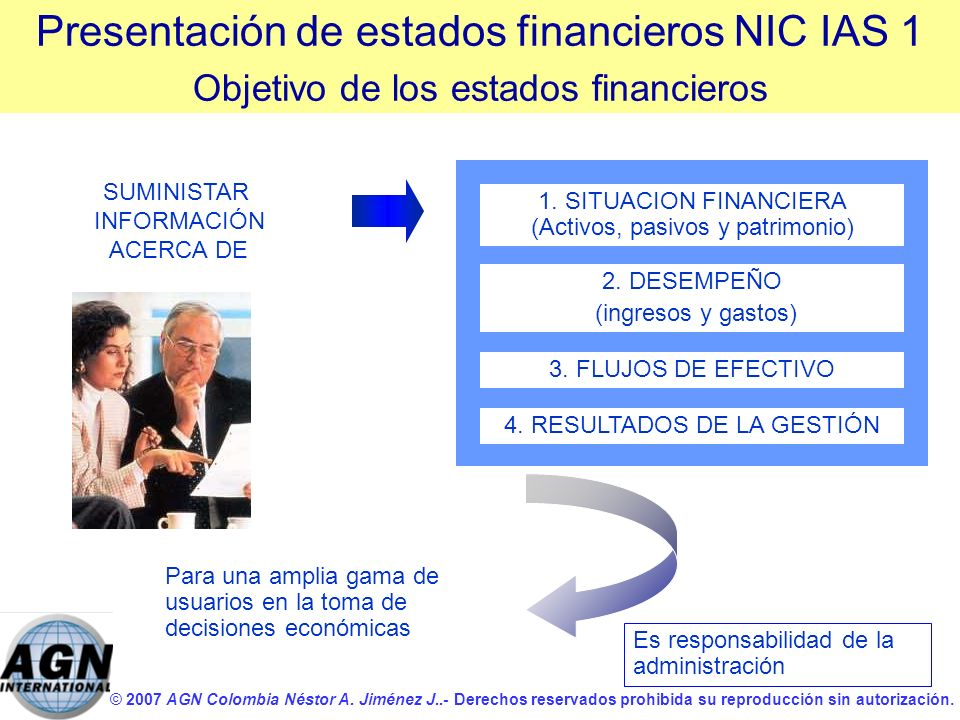 © 2007 AGN Colombia Néstor A. Jiménez J..- Derechos reservados prohibida su reproducción sin autorización. SUMINISTAR INFORMACIÓN ACERCA DE 1. SITUACI