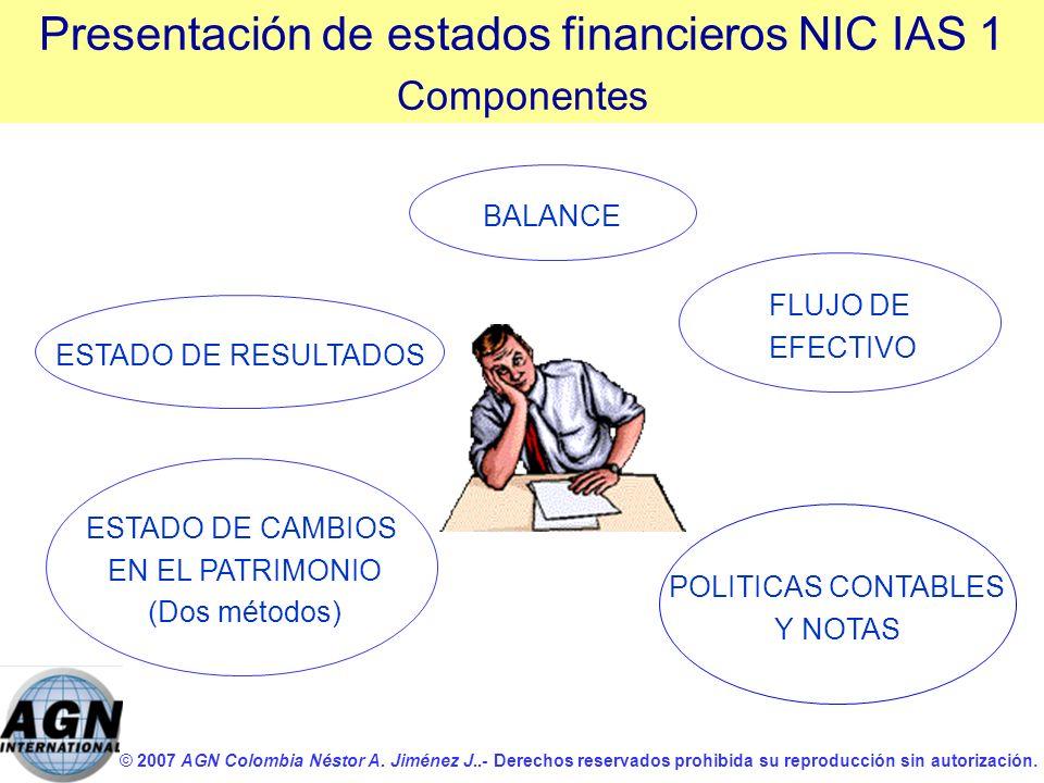 © 2007 AGN Colombia Néstor A. Jiménez J..- Derechos reservados prohibida su reproducción sin autorización. BALANCE ESTADO DE RESULTADOS FLUJO DE EFECT