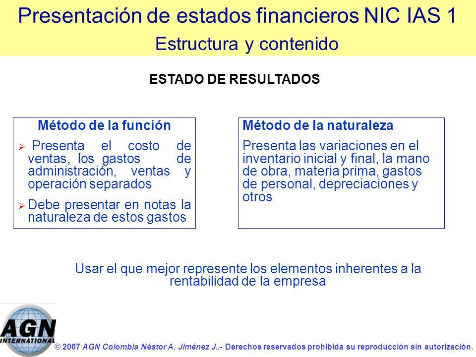 © 2007 AGN Colombia Néstor A. Jiménez J..- Derechos reservados prohibida su reproducción sin autorización. Método de la función Presenta el costo de v