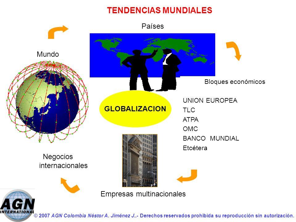 © 2007 AGN Colombia Néstor A. Jiménez J..- Derechos reservados prohibida su reproducción sin autorización. Bloques económicos UNION EUROPEA TLC ATPA O