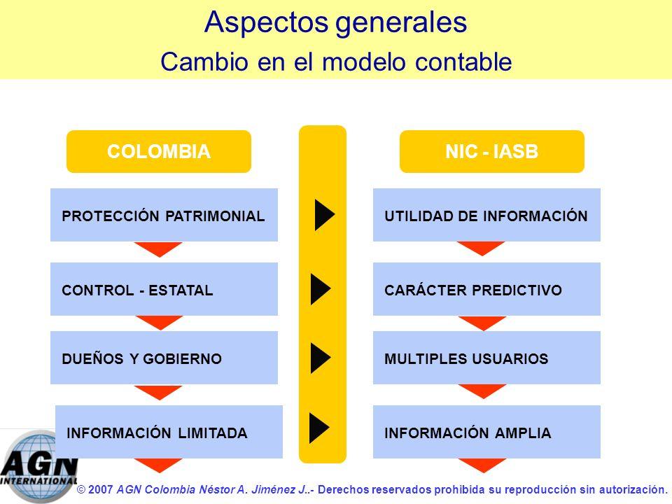 © 2007 AGN Colombia Néstor A. Jiménez J..- Derechos reservados prohibida su reproducción sin autorización. PROTECCIÓN PATRIMONIAL COLOMBIANIC - IASB U