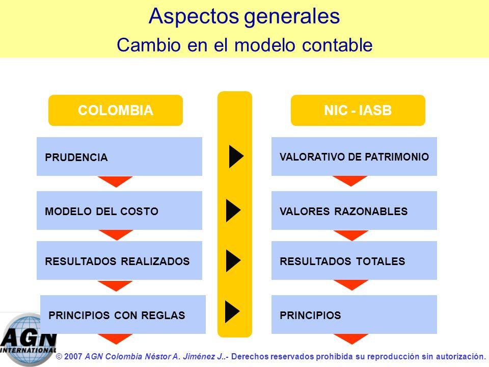 © 2007 AGN Colombia Néstor A. Jiménez J..- Derechos reservados prohibida su reproducción sin autorización. PRUDENCIA COLOMBIANIC - IASB VALORATIVO DE