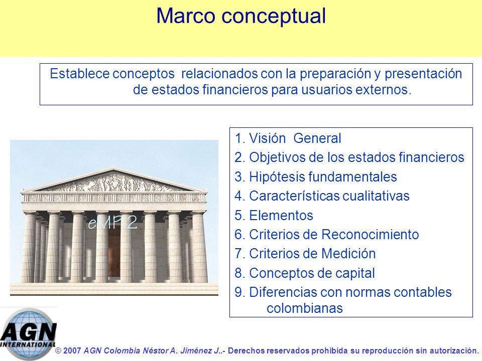 © 2007 AGN Colombia Néstor A. Jiménez J..- Derechos reservados prohibida su reproducción sin autorización. 1. Visión General 2. Objetivos de los estad