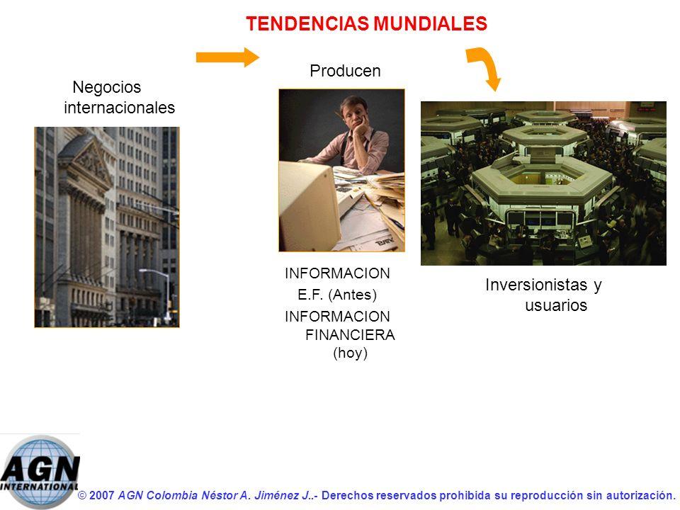 © 2007 AGN Colombia Néstor A. Jiménez J..- Derechos reservados prohibida su reproducción sin autorización. Negocios internacionales Producen INFORMACI