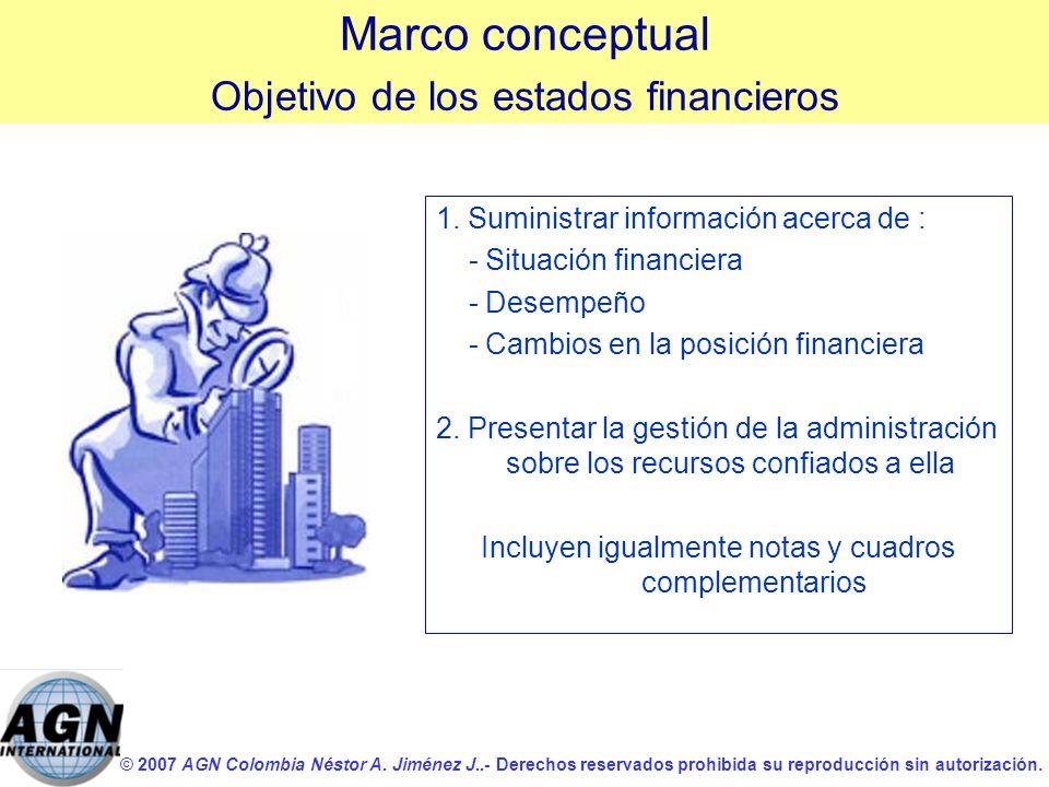 © 2007 AGN Colombia Néstor A. Jiménez J..- Derechos reservados prohibida su reproducción sin autorización. 1. Suministrar información acerca de : - Si