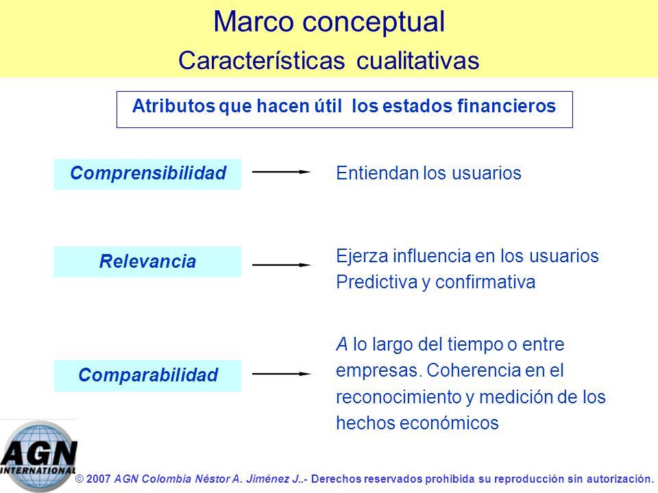 © 2007 AGN Colombia Néstor A. Jiménez J..- Derechos reservados prohibida su reproducción sin autorización. Atributos que hacen útil los estados financ