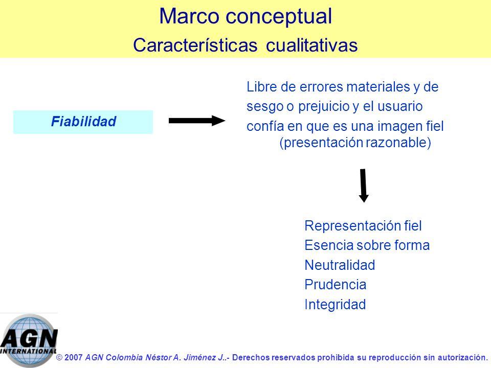 © 2007 AGN Colombia Néstor A. Jiménez J..- Derechos reservados prohibida su reproducción sin autorización. Fiabilidad Libre de errores materiales y de