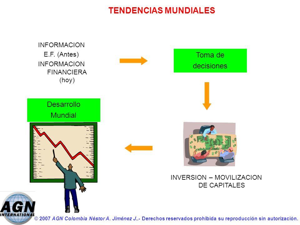 © 2007 AGN Colombia Néstor A. Jiménez J..- Derechos reservados prohibida su reproducción sin autorización. INFORMACION E.F. (Antes) INFORMACION FINANC