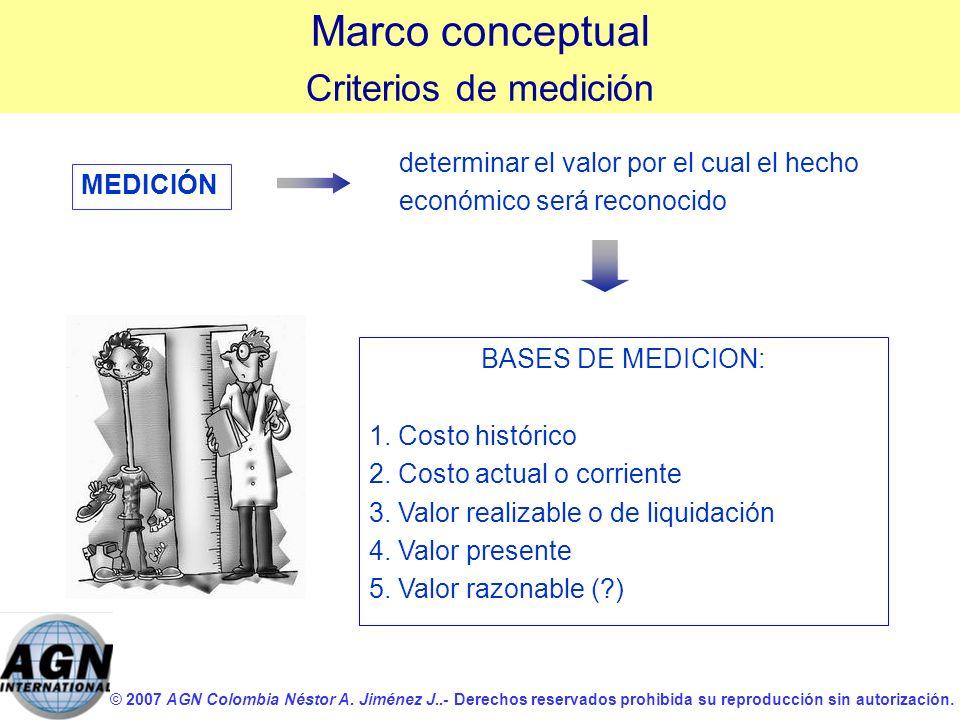 © 2007 AGN Colombia Néstor A. Jiménez J..- Derechos reservados prohibida su reproducción sin autorización. BASES DE MEDICION: 1. Costo histórico 2. Co