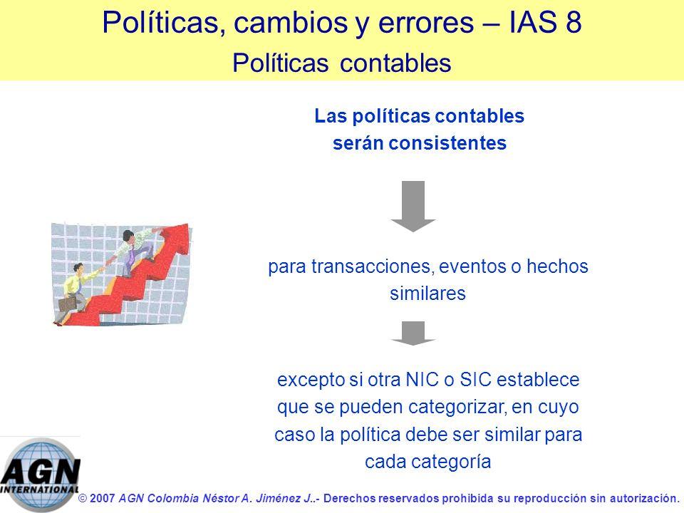 © 2007 AGN Colombia Néstor A. Jiménez J..- Derechos reservados prohibida su reproducción sin autorización. para transacciones, eventos o hechos simila