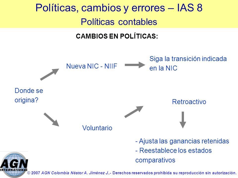 © 2007 AGN Colombia Néstor A. Jiménez J..- Derechos reservados prohibida su reproducción sin autorización. Donde se origina? CAMBIOS EN POLÍTICAS: Sig