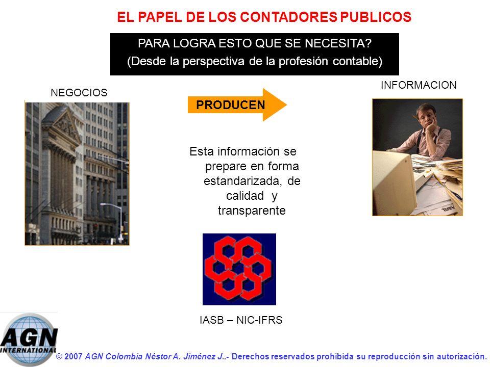 © 2007 AGN Colombia Néstor A. Jiménez J..- Derechos reservados prohibida su reproducción sin autorización. PARA LOGRA ESTO QUE SE NECESITA? (Desde la