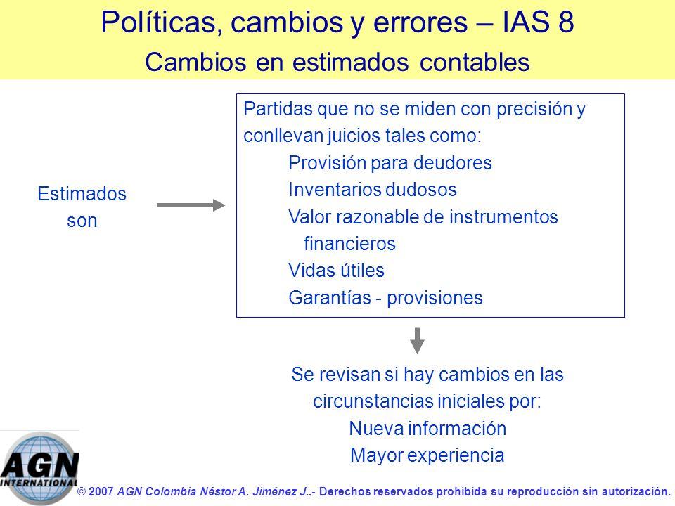 © 2007 AGN Colombia Néstor A. Jiménez J..- Derechos reservados prohibida su reproducción sin autorización. Partidas que no se miden con precisión y co