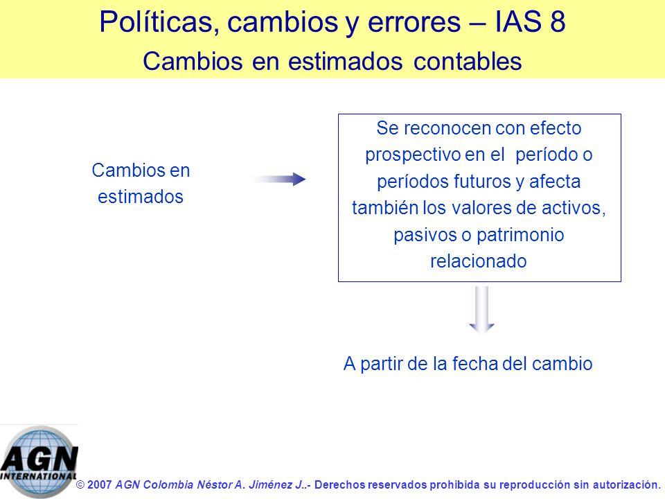 © 2007 AGN Colombia Néstor A. Jiménez J..- Derechos reservados prohibida su reproducción sin autorización. Se reconocen con efecto prospectivo en el p