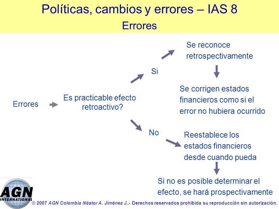 © 2007 AGN Colombia Néstor A. Jiménez J..- Derechos reservados prohibida su reproducción sin autorización. Se reconoce retrospectivamente Políticas, c