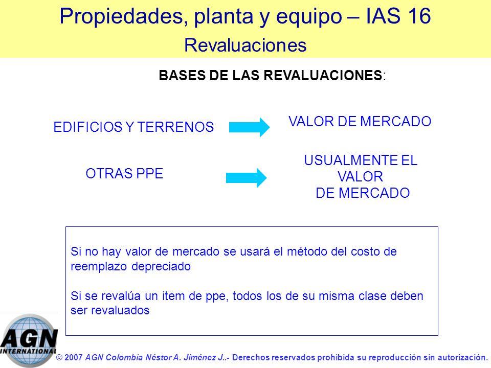 © 2007 AGN Colombia Néstor A. Jiménez J..- Derechos reservados prohibida su reproducción sin autorización. Si no hay valor de mercado se usará el méto