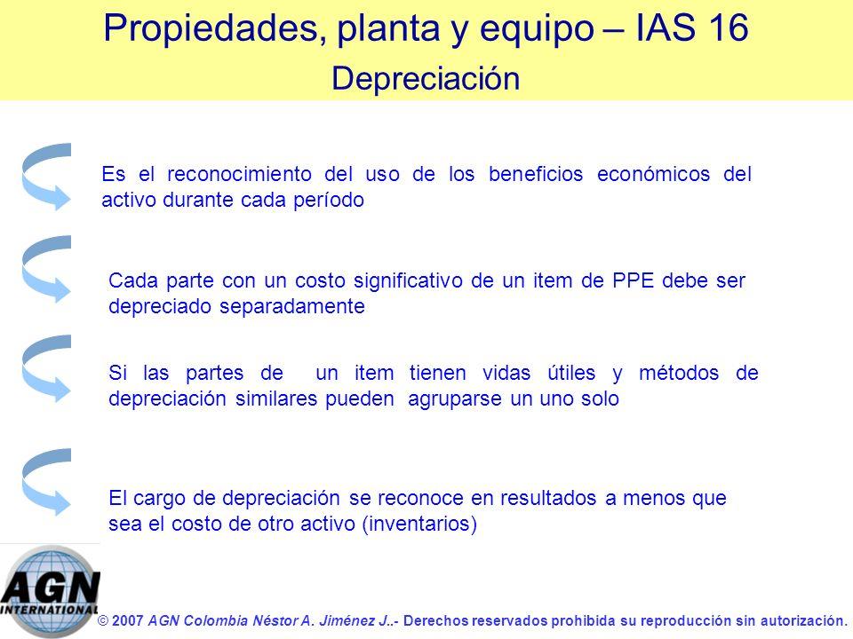 © 2007 AGN Colombia Néstor A. Jiménez J..- Derechos reservados prohibida su reproducción sin autorización. Es el reconocimiento del uso de los benefic