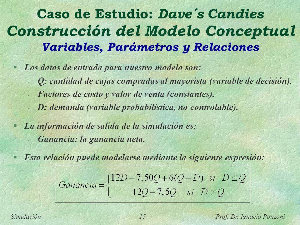 Simulación 15 Prof. Dr. Ignacio Ponzoni Caso de Estudio: Dave´s Candies Construcción del Modelo Conceptual Variables, Parámetros y Relaciones Los dato