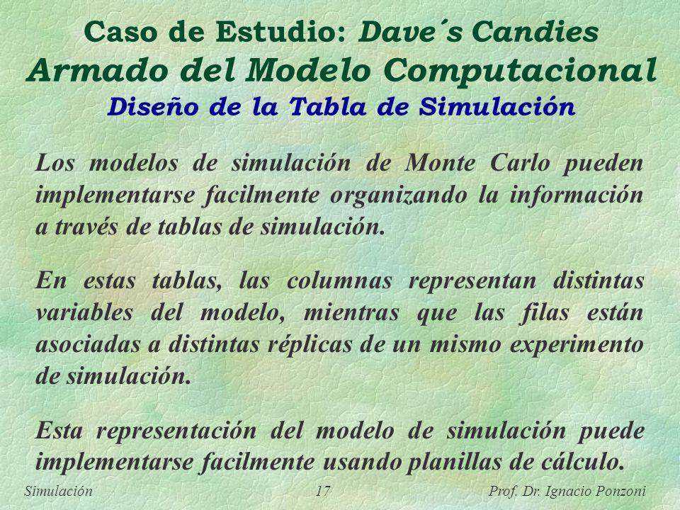 Simulación 17 Prof. Dr. Ignacio Ponzoni Caso de Estudio: Dave´s Candies Armado del Modelo Computacional Diseño de la Tabla de Simulación Los modelos d