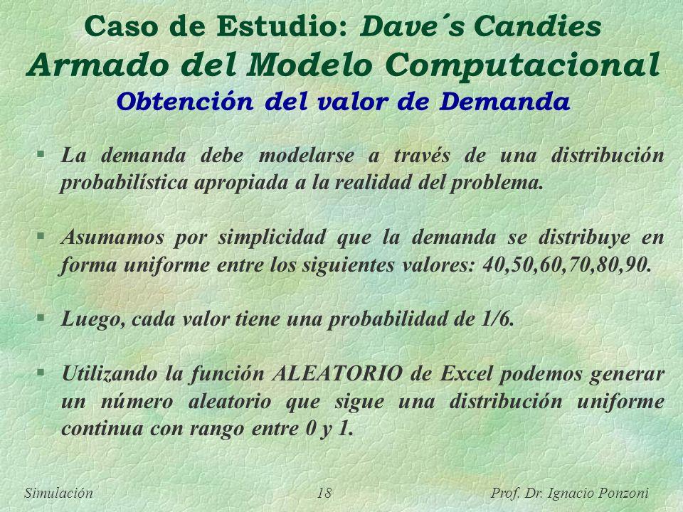 Simulación 18 Prof. Dr. Ignacio Ponzoni Caso de Estudio: Dave´s Candies Armado del Modelo Computacional Obtención del valor de Demanda La demanda debe