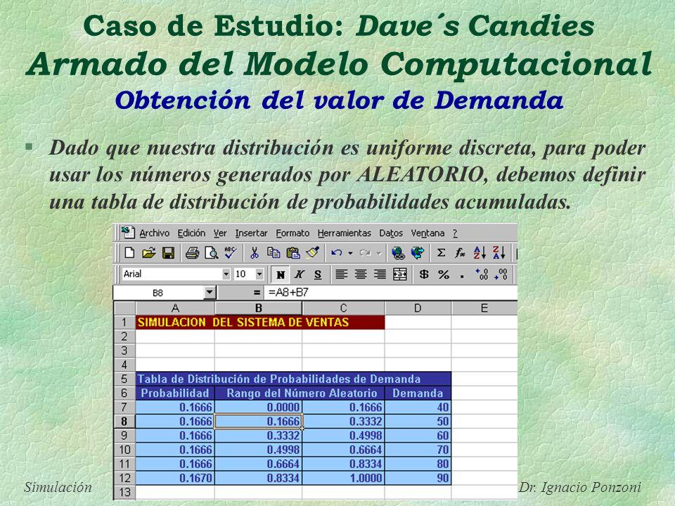 Simulación 19 Prof. Dr. Ignacio Ponzoni Caso de Estudio: Dave´s Candies Armado del Modelo Computacional Obtención del valor de Demanda Dado que nuestr