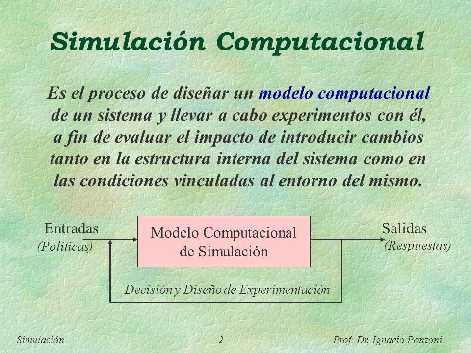 Simulación 2 Prof. Dr. Ignacio Ponzoni Simulación Computacional Es el proceso de diseñar un modelo computacional de un sistema y llevar a cabo experim