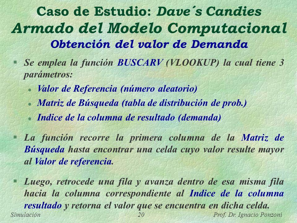 Simulación 20 Prof. Dr. Ignacio Ponzoni Caso de Estudio: Dave´s Candies Armado del Modelo Computacional Obtención del valor de Demanda Se emplea la fu