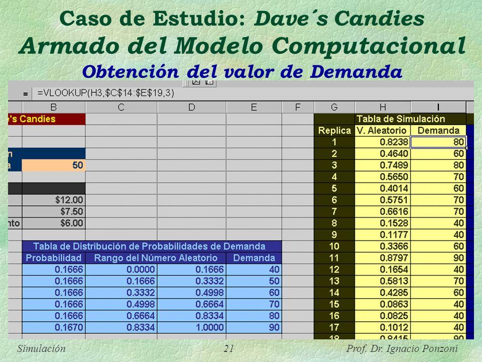 Simulación 21 Prof. Dr. Ignacio Ponzoni Caso de Estudio: Dave´s Candies Armado del Modelo Computacional Obtención del valor de Demanda