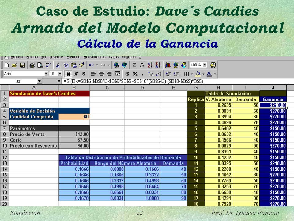 Simulación 22 Prof. Dr. Ignacio Ponzoni Caso de Estudio: Dave´s Candies Armado del Modelo Computacional Cálculo de la Ganancia